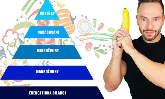 Pyramida výživy 21.století